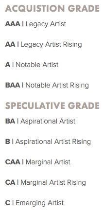 Hendes & Graff | Ratings Scale